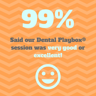 Dental Playbox® feedback