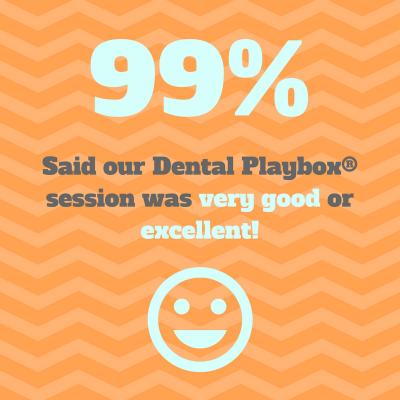 Dental Playbox® feedback